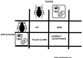 What Is False Positive Bug?