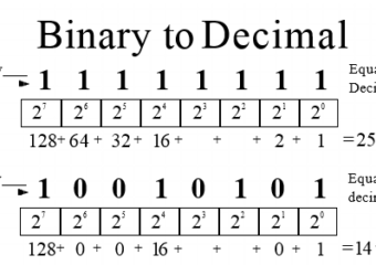 Binary Numbers Arithmetic