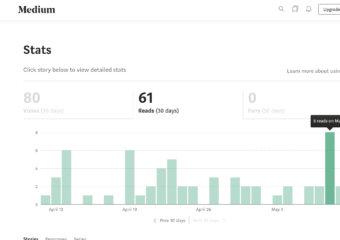 Testing From Trenches, Medium UX Trouble At The Stats Widget Boundary
