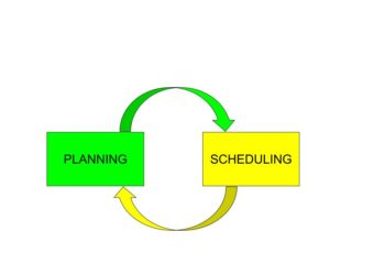 Planning And Scheduling Are Two Separate Activities