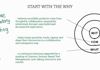 Why We Do Exploratory Testing Diagram By Simon Tomes