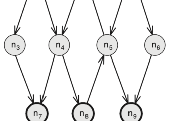 What Is Directed Graph
